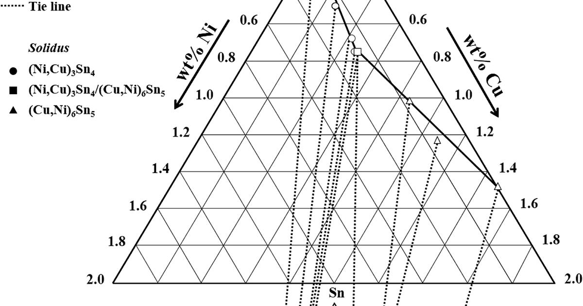 Cu Ni Phase Diagram