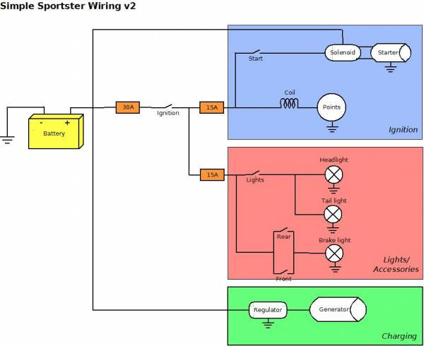 1974 Sporster Wiring Diagram