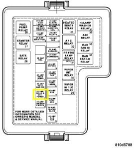 05 Sebring Fuse Diagram Mazda 5 Fuse Box Diagram Begeboy Wiring Diagram Source