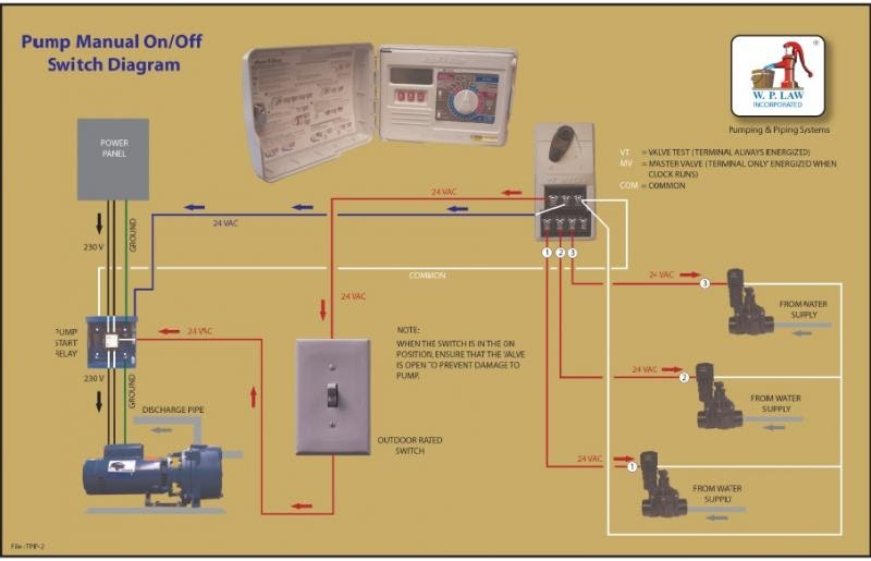 Jayco Wiring Diagram from lh3.googleusercontent.com