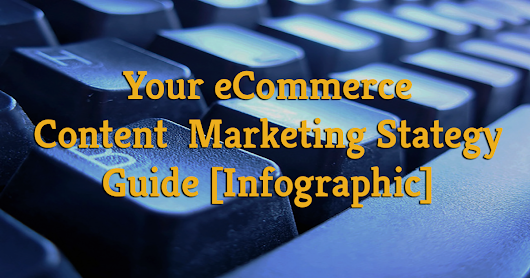 Your eCommerce Content Marketing Strategy Guide [Infographic]