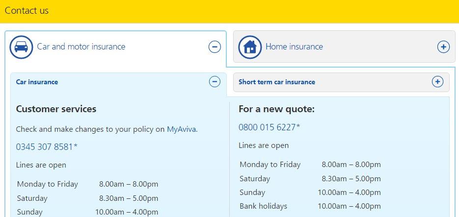 Aviva Car Insurance Contact Number