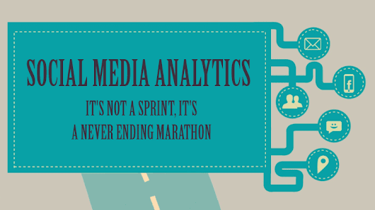 Social Media Analytics – It's A Never Ending Marathon [Infographic]