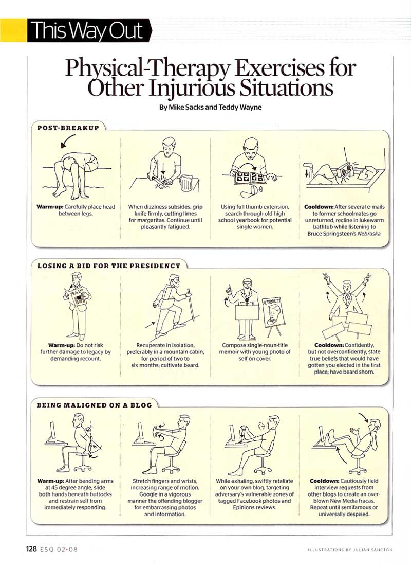 Shoulder Physical Therapy Exercise