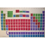 """Periodic Table Print Cotton Wall Hanging 90"""" x 60"""" Single Multi Color"""