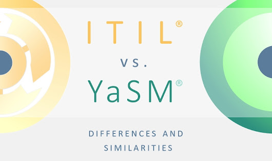 YaSM and ITIL