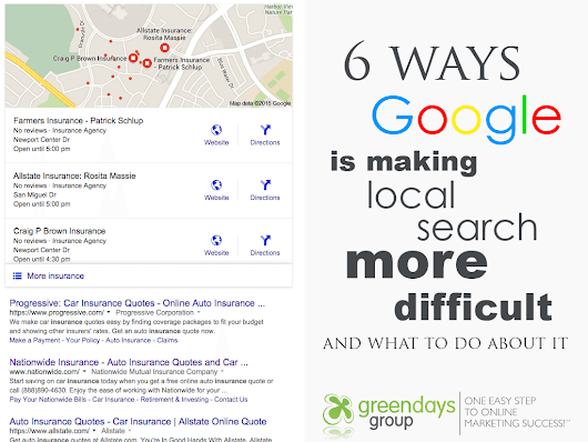 Six Ways Google is Making Local Search Marketing More Difficult