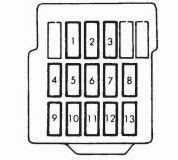 Mitsubishi 3000gt 1997 Fuse Box Diagram Auto Genius