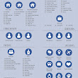 Facebook ad targeting: every possible option available [infographic]