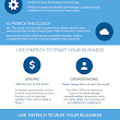 The Small Business Guide to FinTech (Infographic)