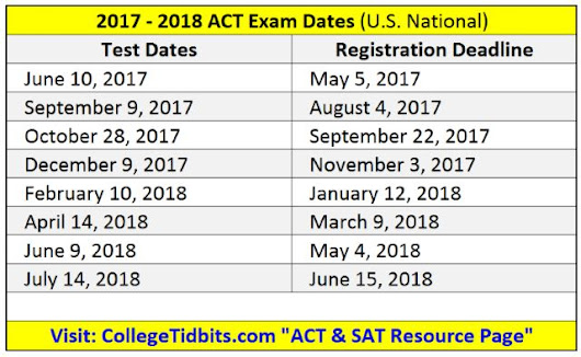 ACT College Test and SAT 2 Subject Tests