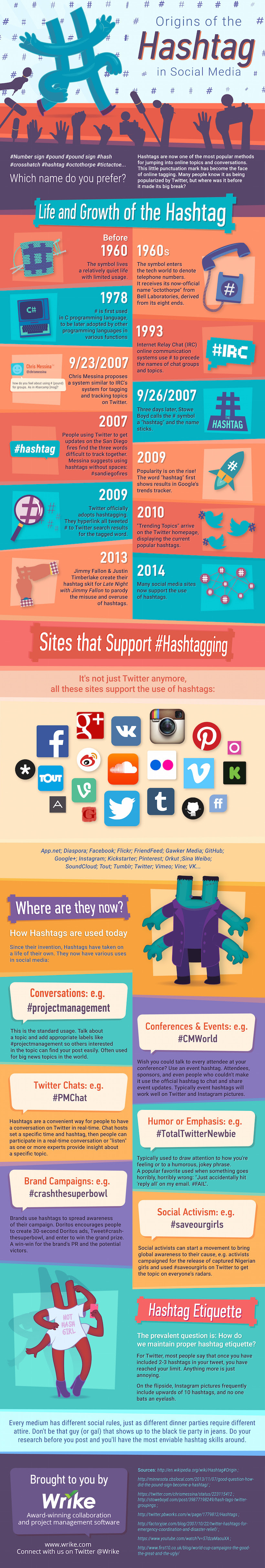 Origin Of The Hashtag In #SocialMedia - #Infographic