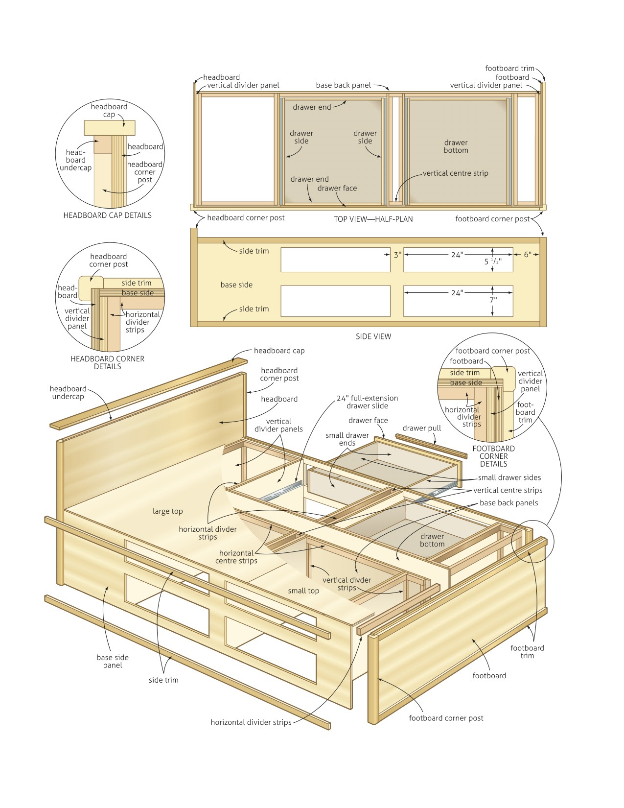 Woodworking Plans Bed Frame With