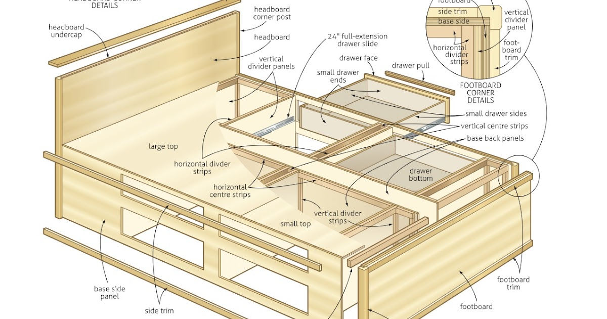 Plans For A King Size Platform Bed With Drawers Leah