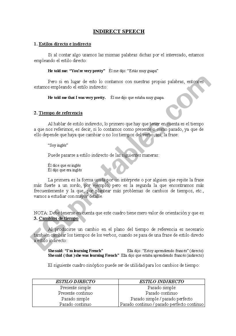 Reported Speech Esl Worksheet By Ana79