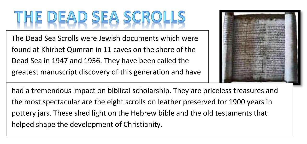 THE DEAD SEA SCROLLS. The Dead Sea Scrolls were Jewish documents which were found at Khirbet Qumran in 11 caves on the shore of the Dead Sea in 1947 and 1956.