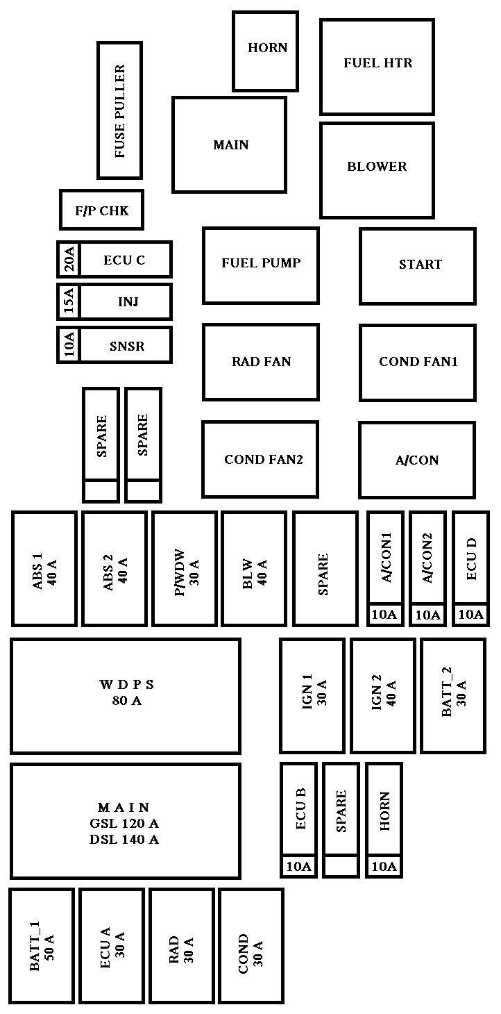 2009 Scion Xb Fuse Diagram