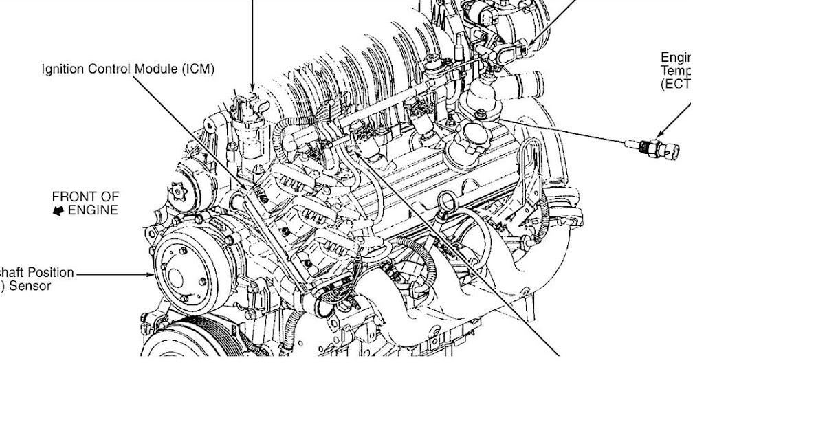 Wiring Diagram PDF: 2003 Buick Lesabre Engine Diagram Cooling