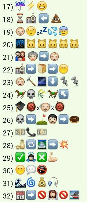 Estados Para Whatsapp Con Emoticonos