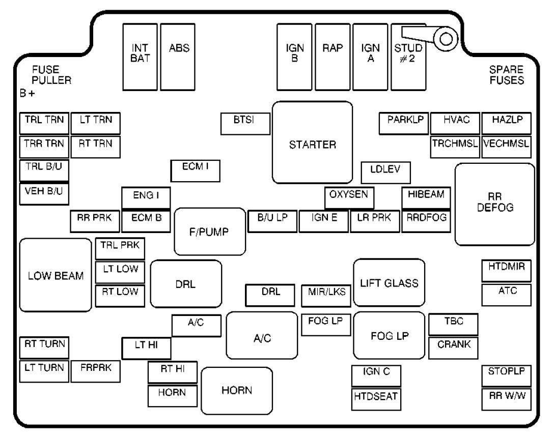2001 Sierra Fuse Box Diagram