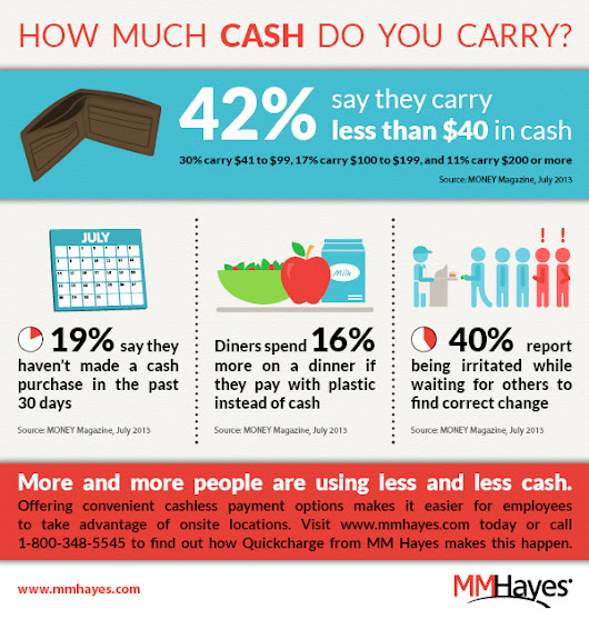 How Much Cash Do You Carry? | MONEY Magazine July 2013