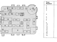1996 Ford E 350 Fuse Panel Diagram