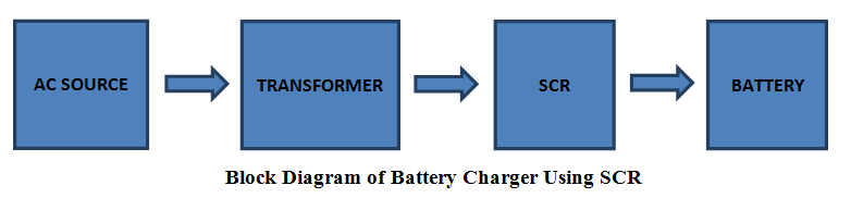 Block Diagram of Battery Charger Using SCR