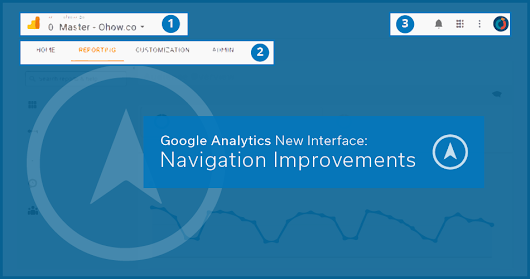 The New and Improved Google Analytics Navigation Interface. Learn what has changed