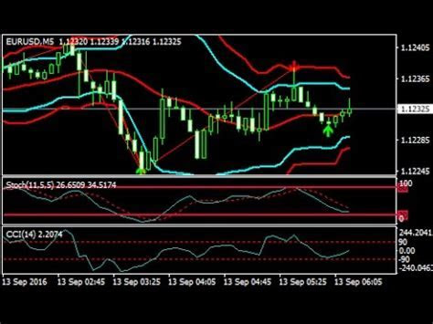 Forex one minute strategy modifications