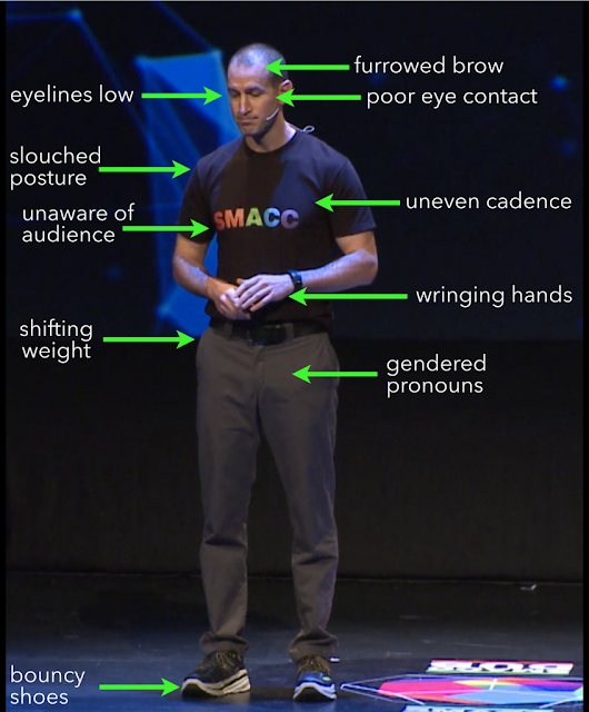 Rehearse on a sheet of newspaper: An acting coach rips apart my SMACC keynote
