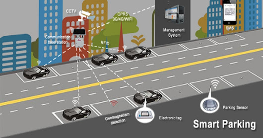 Smart Parking and IoT: Envisioning the Potential