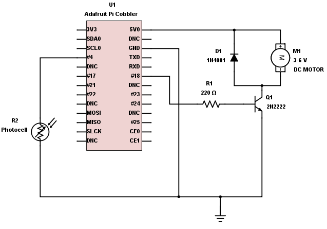 Build an Object Detection DC Motor Controller - LEKULE