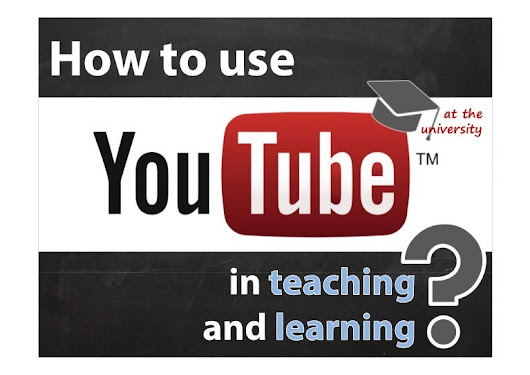 How to use YouTube in teaching and learning at the university?