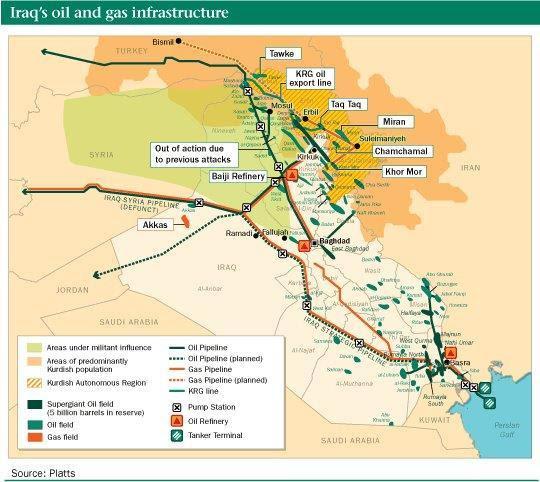 Isis e petróleo iraquiano