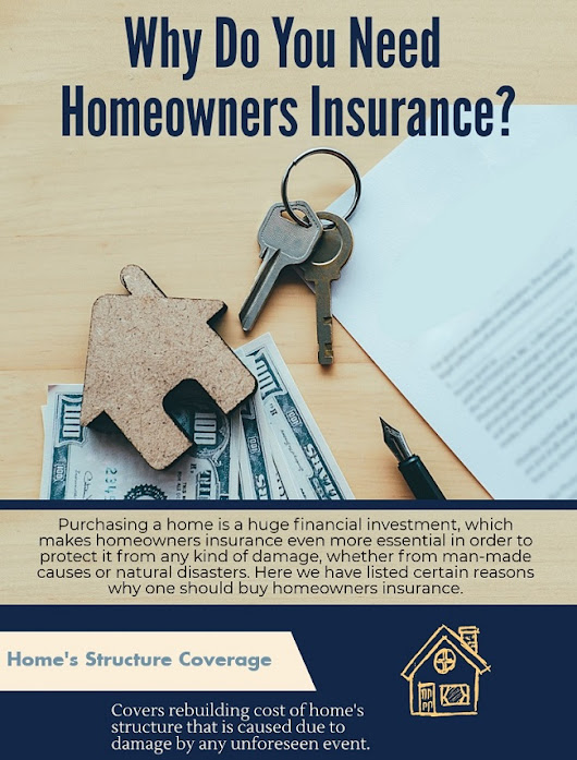 Killeen Motorcycle Insurance | Why Do You Need Homeowners Insurance?