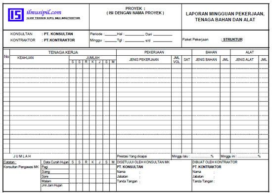 Contoh laporan mingguan proyek kontraktor