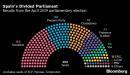 Spaniards Vote in Repeat Election Amid Pleas to Break Logjam