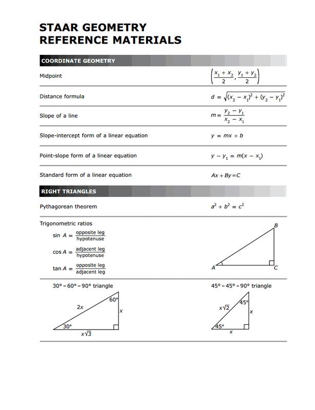 26 Staar Math Formula Chart 7th Grade