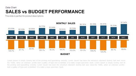 sales  budget performance template  powerpoint  keynote