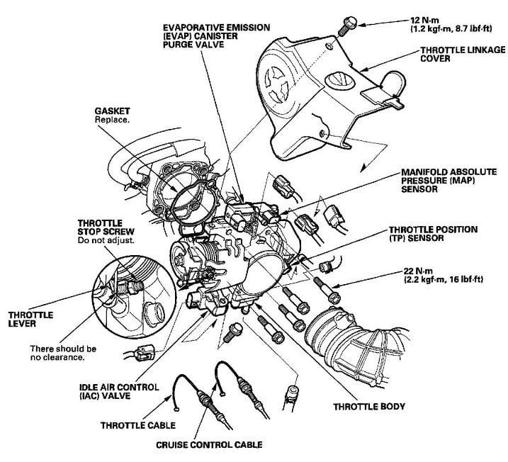 Wiring Diagram PDF: 2002 Honda Cr V Wiring Diagram