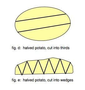 potato wedges 2