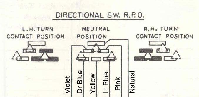 1962 C10 Chevy Truck Wiring Diagram