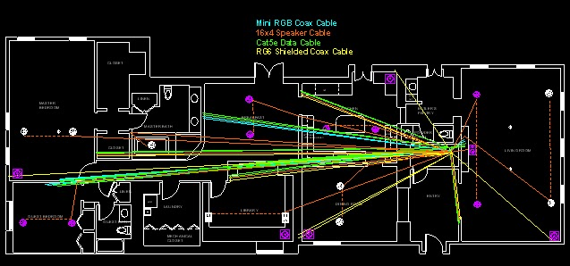 Home Automation System Wiring Diagram