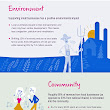 The Important Contribution of Small Business [Infographic]