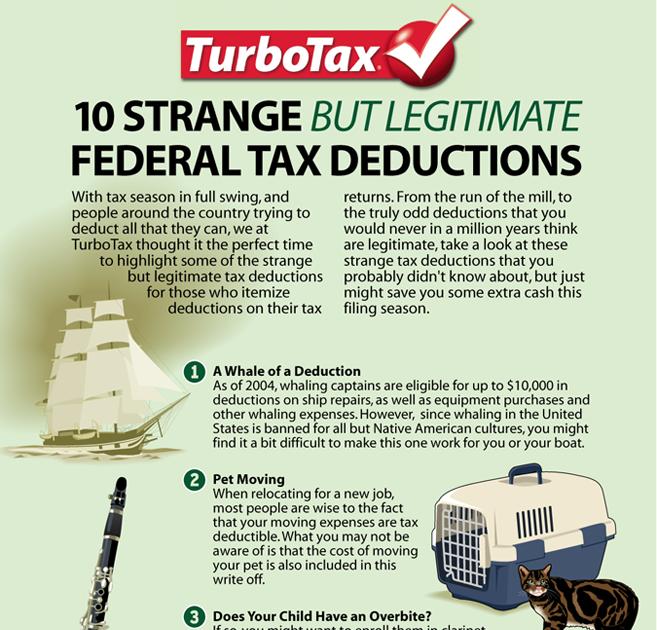 Used Turbotax Perhaps