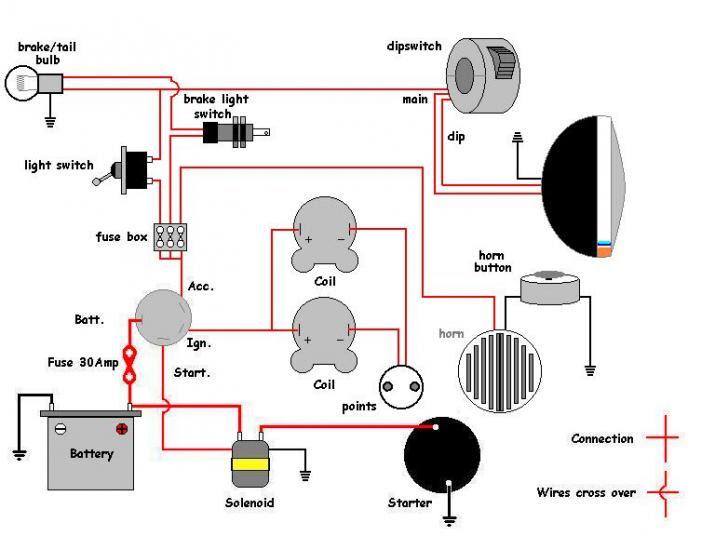 Wiring Diagram Harley Evo Bobber - Wiring Diagram Schemas