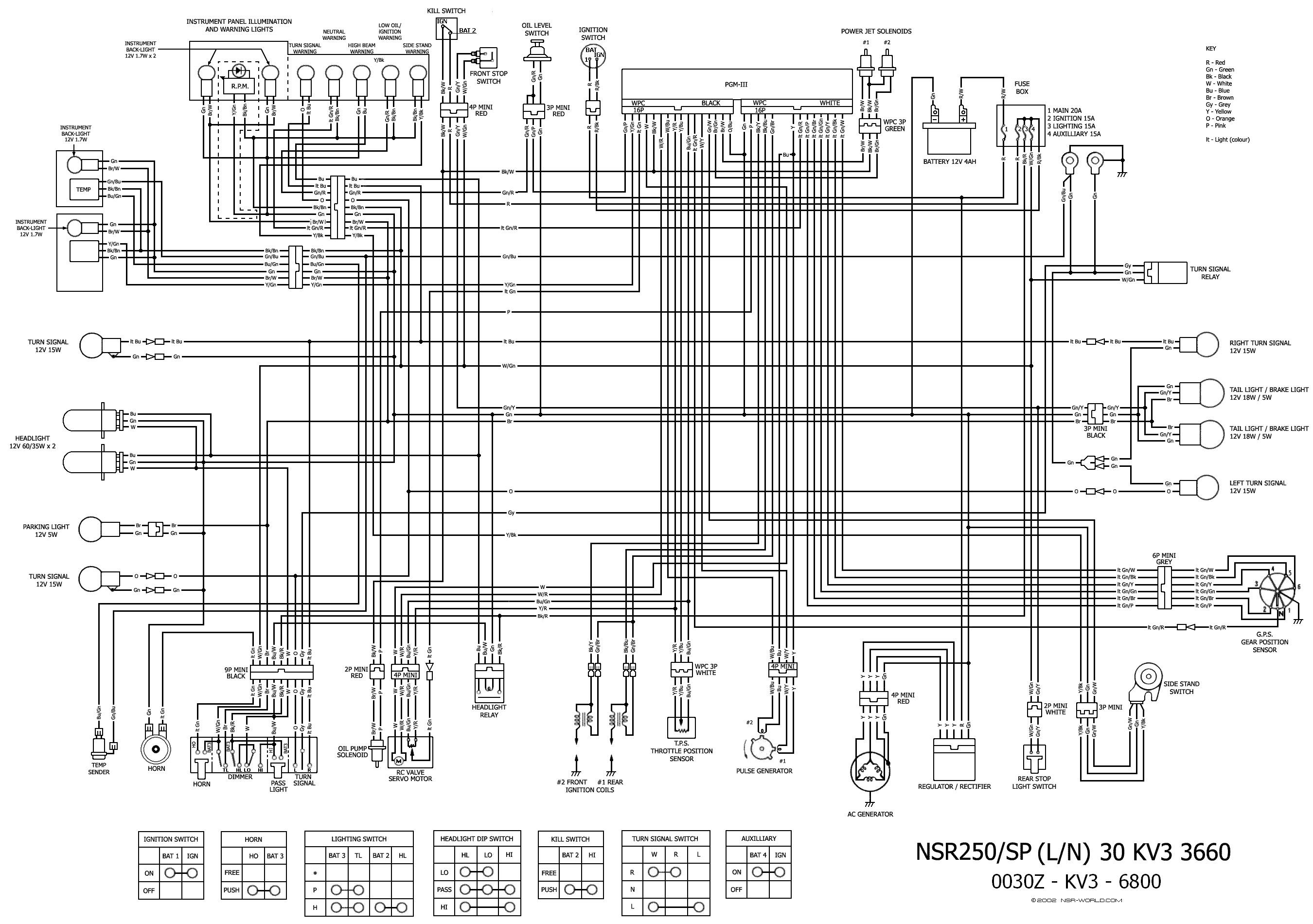 5da9e Ducati Ignition Module Wiring Diagram Wiring Library