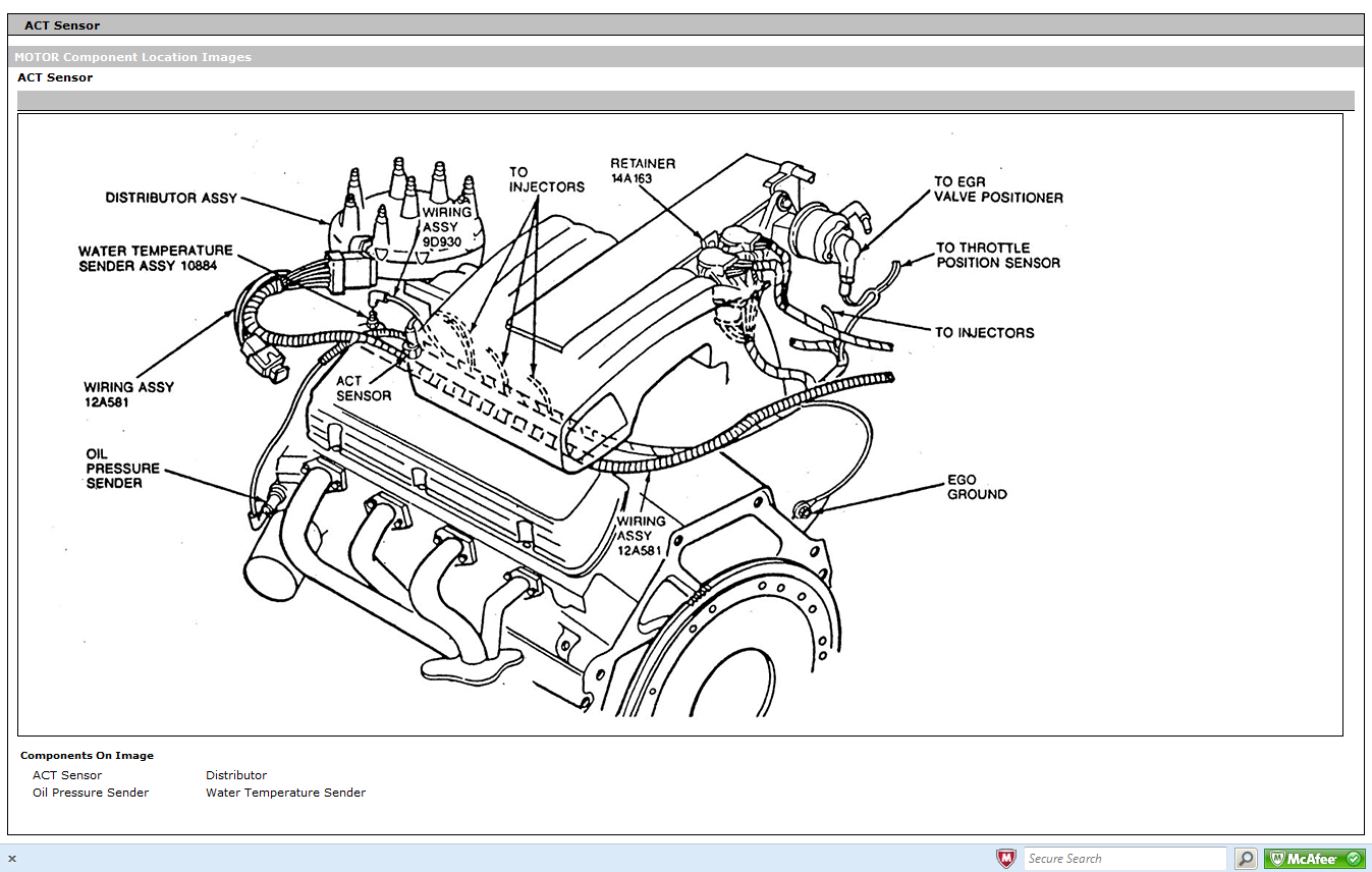 2003 Ford Mustang Gt Fuse Box Diagram - Wiring Diagram Schemas