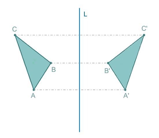 Simetria_axial_triangulo.png