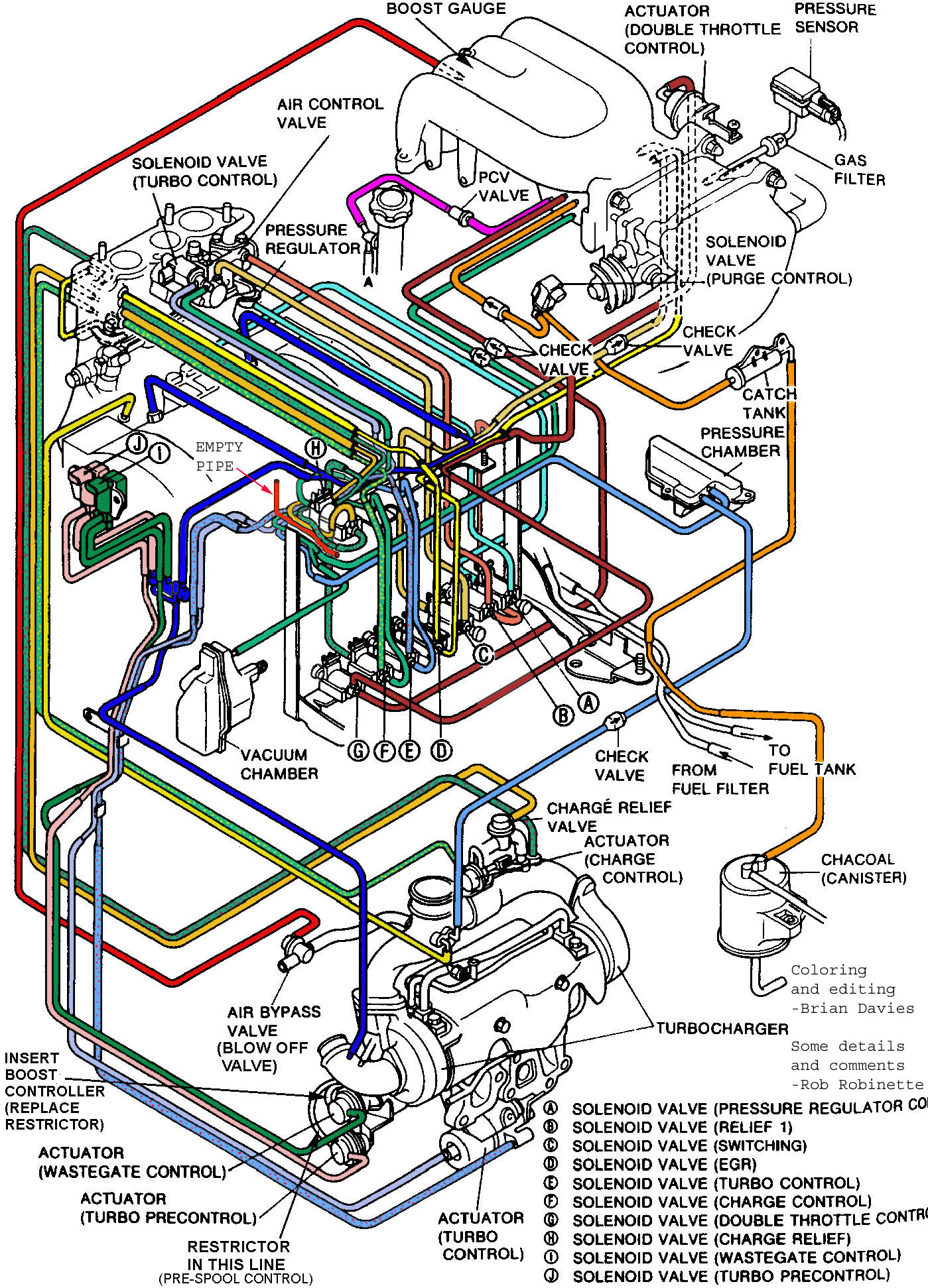 1987 Mazda Rx7 Fuse Box Diagram Wiring Diagram Character A Character A Cfcarsnoleggio It